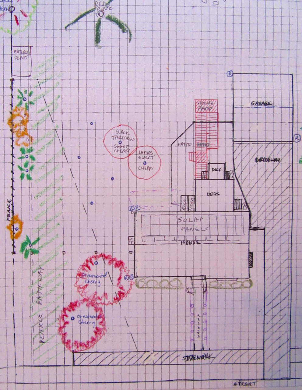 Permaculture Design, Phase One